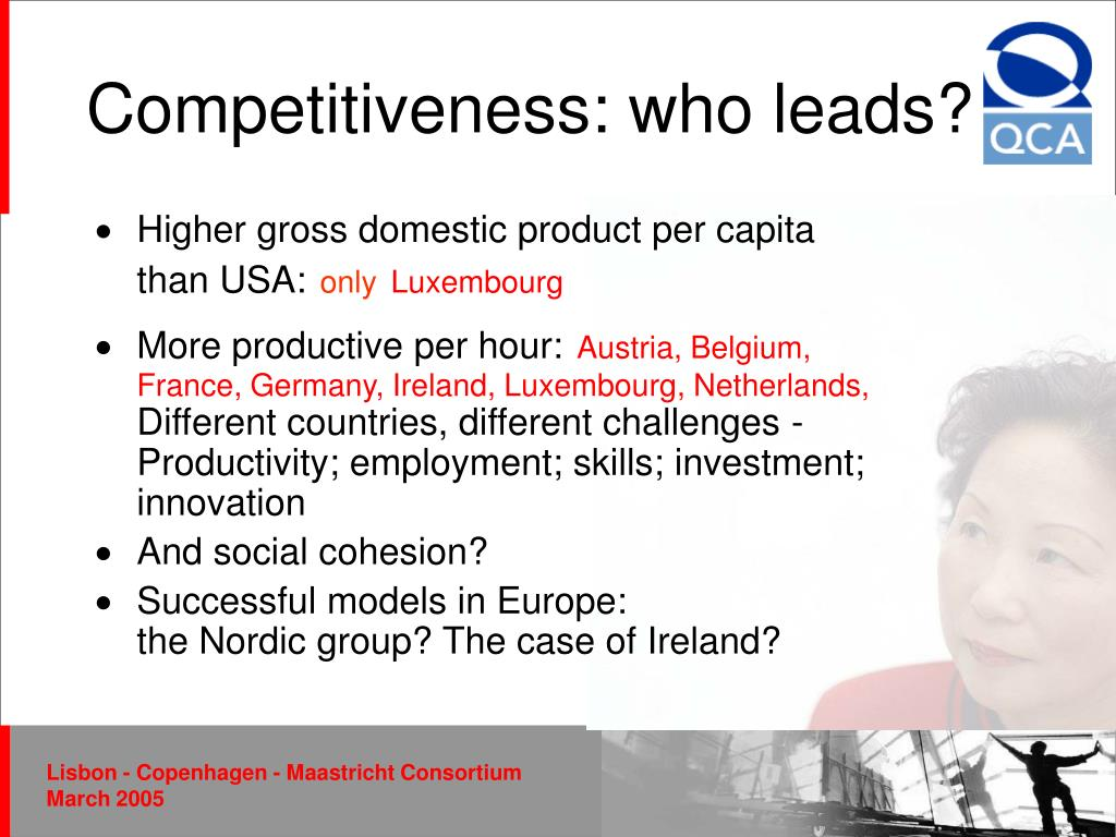 Competitiveness: who leads?