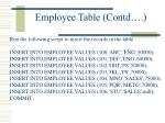 employee table contd