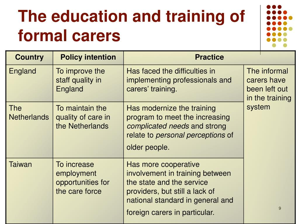The education and training of formal carers