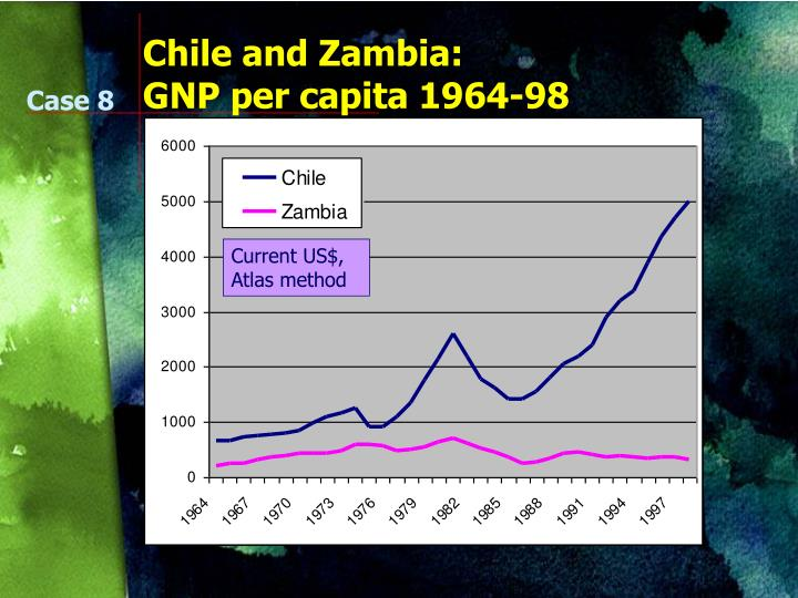 Chile and Zambia: