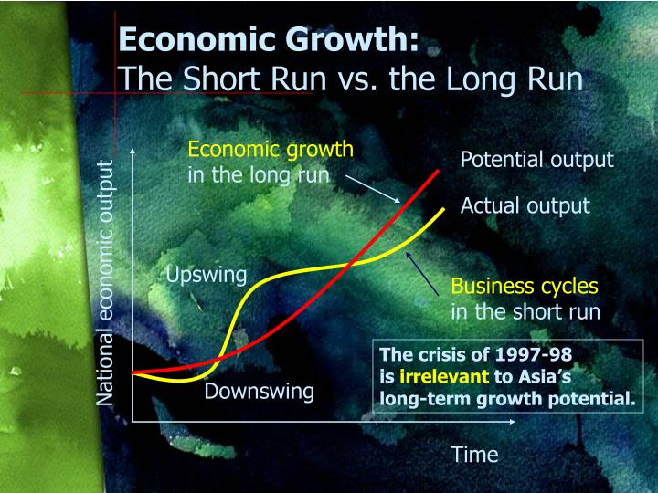 Economic Growth:
