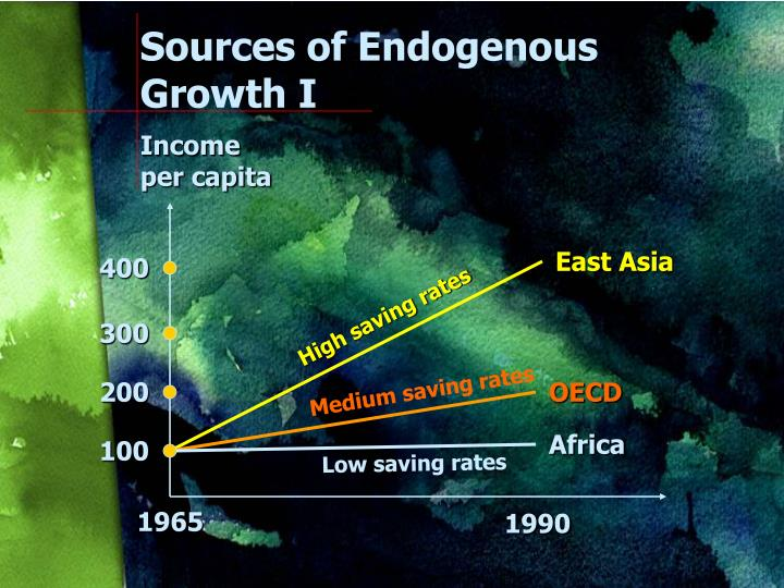 Sources of Endogenous Growth I