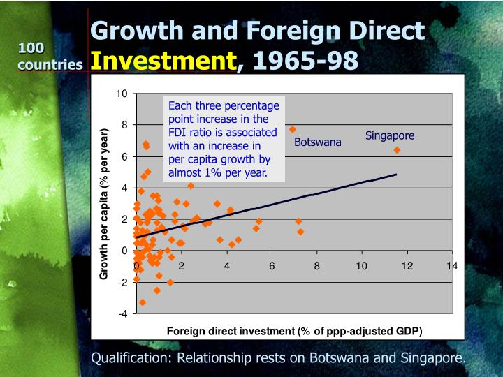 Growth and Foreign Direct