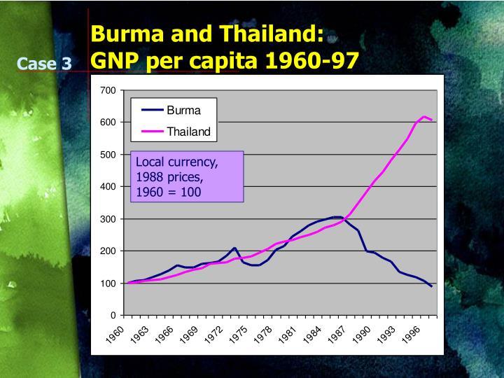 Burma and Thailand: