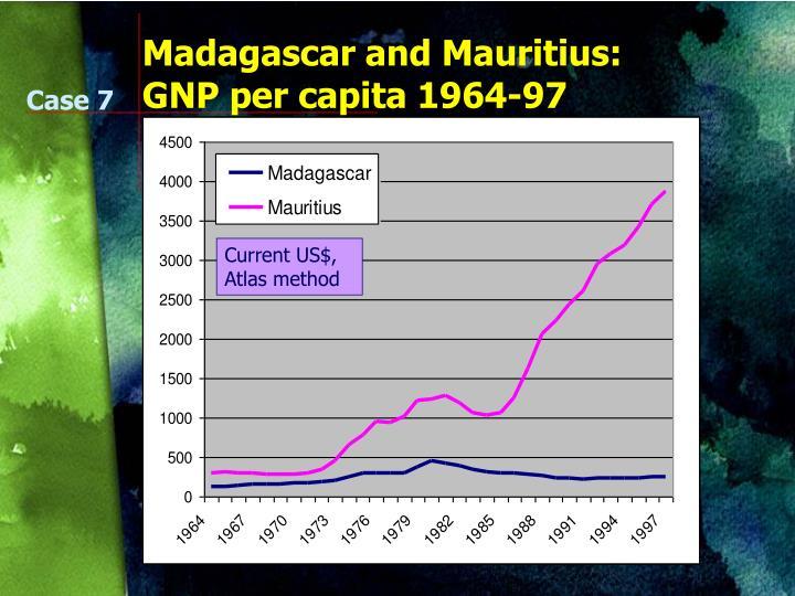Madagascar and Mauritius: