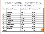 environmental properties in kabul river basin