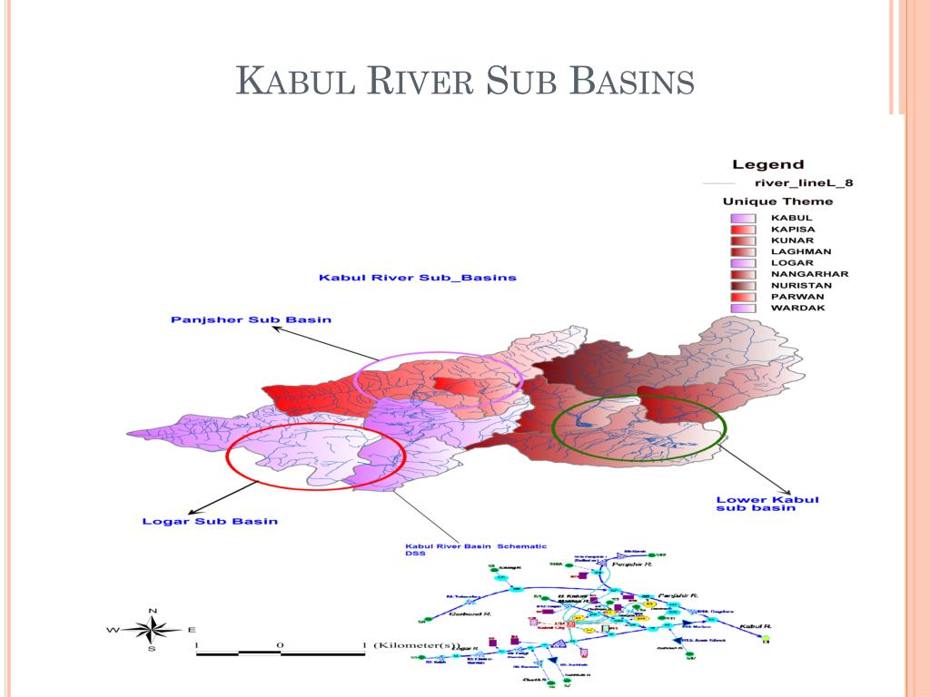 Kabul River Sub Basins