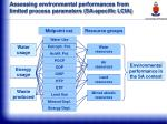 assessing environmental performances from limited process parameters sa specific lcia
