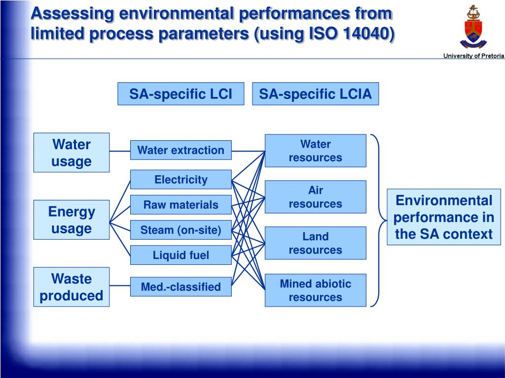 Assessing environmental performances from limited process parameters (using ISO 14040)