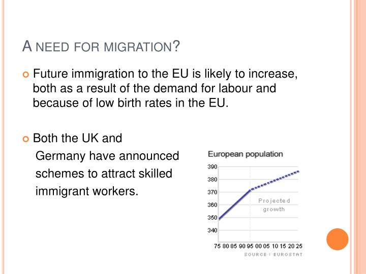 A need for migration?