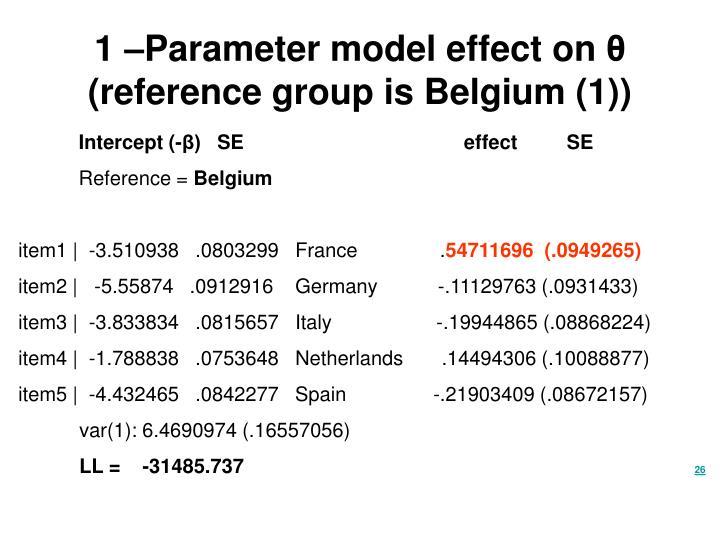 1 –Parameter