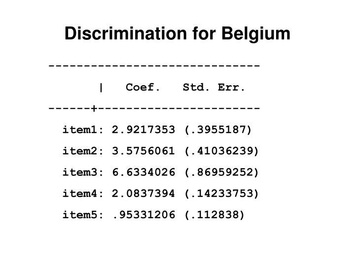 Discrimination for Belgium