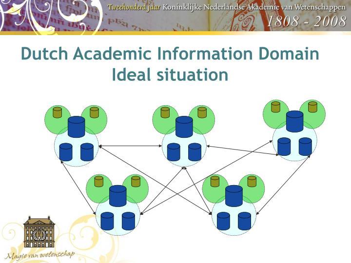 Dutch Academic Information Domain