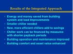 results of the integrated approach