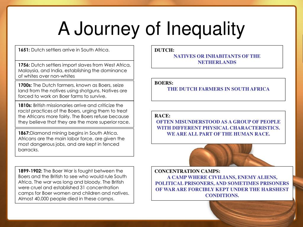 A Journey of Inequality
