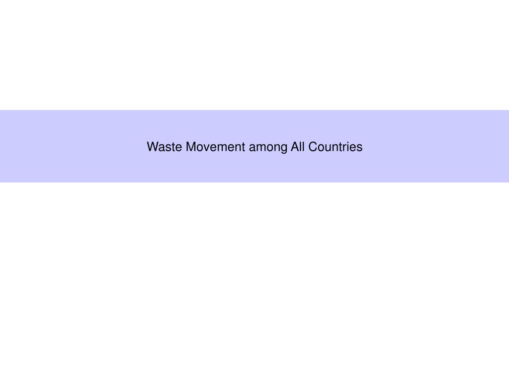 Waste Movement among All Countries
