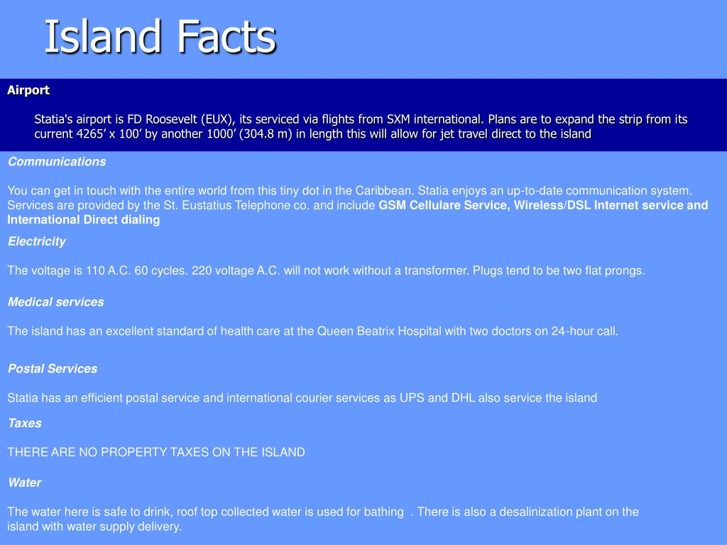 Island Facts