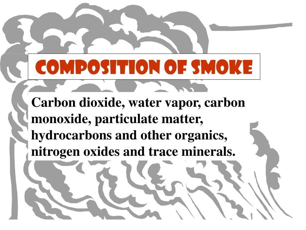 Composition of Smoke