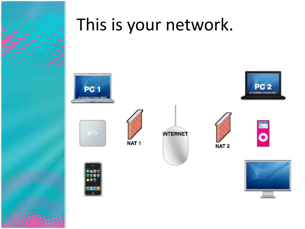 This is your network.