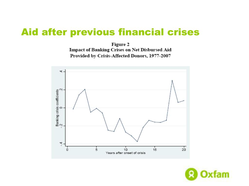 Aid after previous financial crises