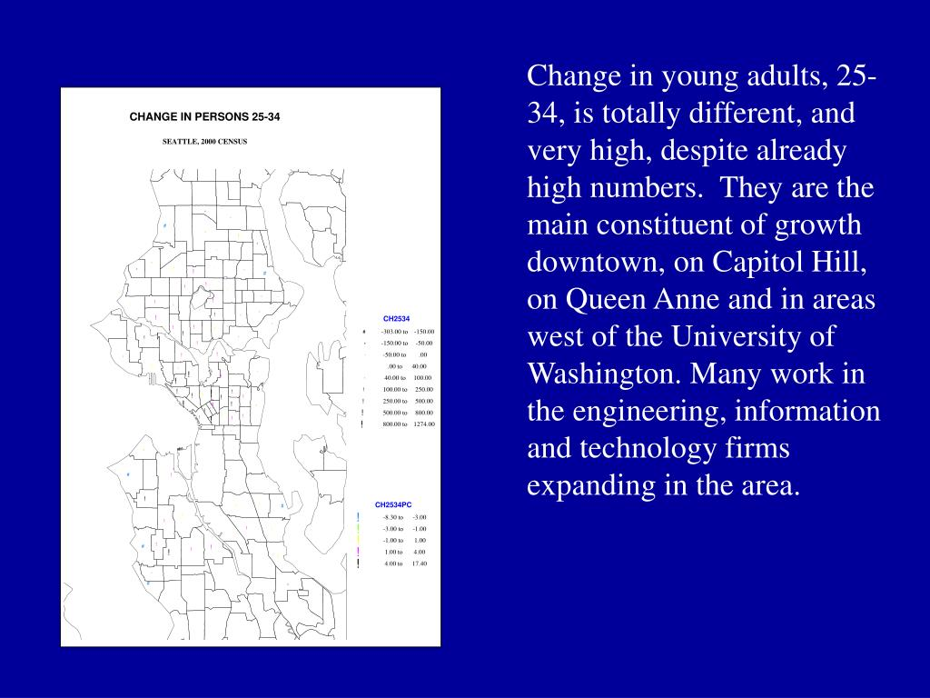 Change in young adults, 25-34, is totally different, and very high, despite already high numbers.  They are the main constituent of growth downtown, on Capitol Hill, on Queen Anne and in areas west of the University of Washington. Many work in the engineering, information and technology firms expanding in the area.
