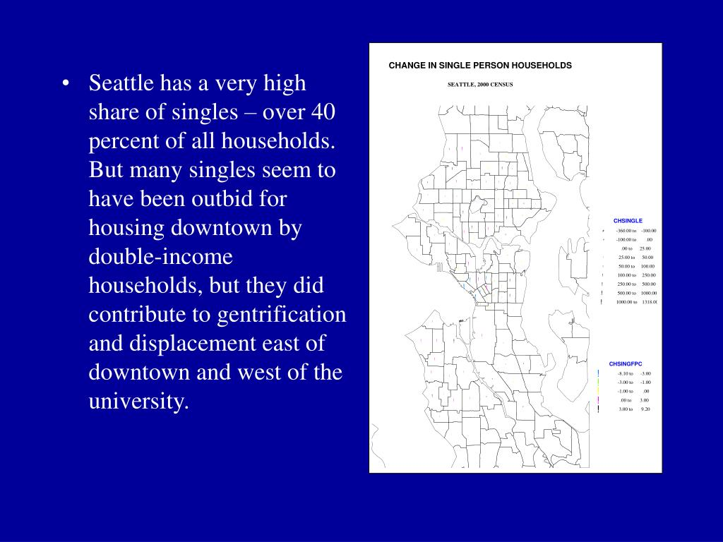 Seattle has a very high share of singles – over 40 percent of all households. But many singles seem to have been outbid for housing downtown by double-income households, but they did contribute to gentrification and displacement east of downtown and west of the university.