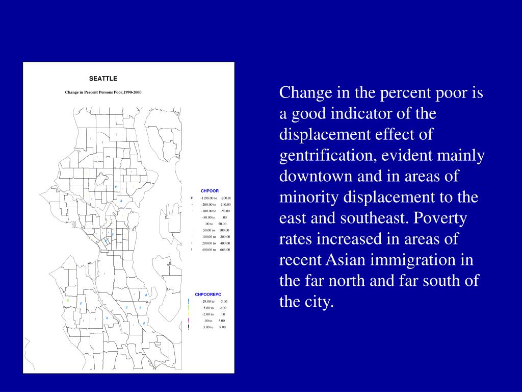 Change in the percent poor is a good indicator of the displacement effect of gentrification, evident mainly downtown and in areas of minority displacement to the east and southeast. Poverty rates increased in areas of recent Asian immigration in the far north and far south of the city.