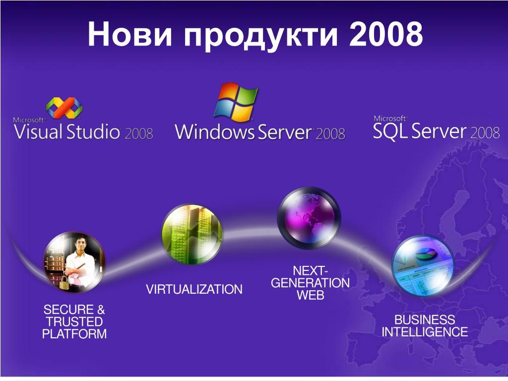 Нови продукти 2008