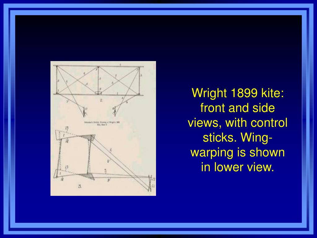 Wright 1899 kite: front and side views, with control sticks. Wing-warping is shown in lower view.