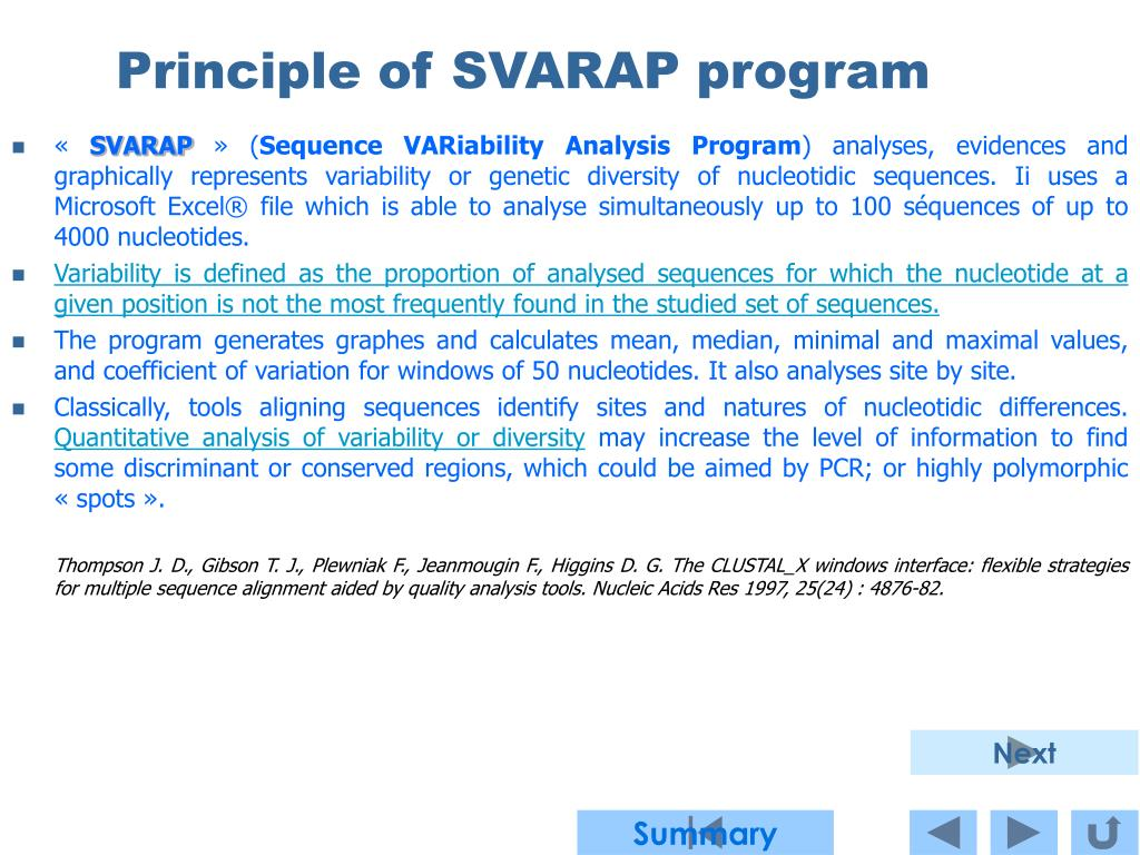 Principle of SVARAP program