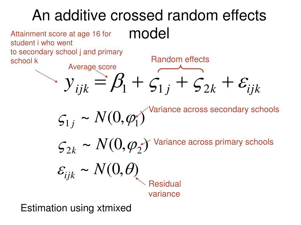 An additive crossed random effects model