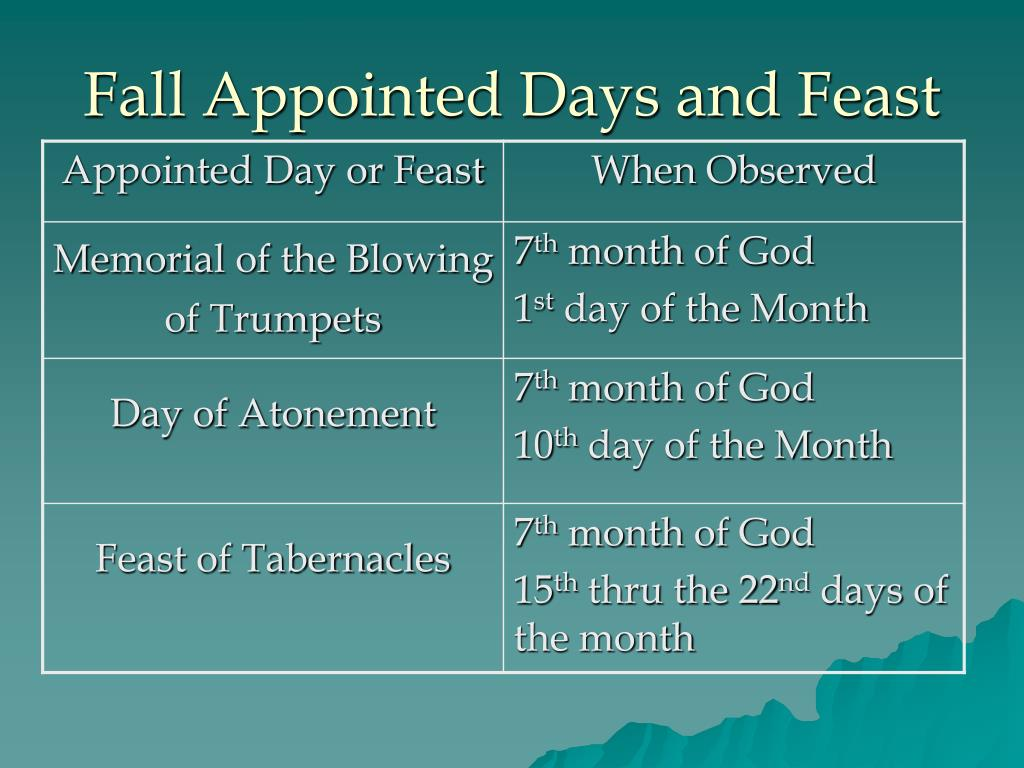 Fall Appointed Days and Feast