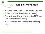 the stan process22