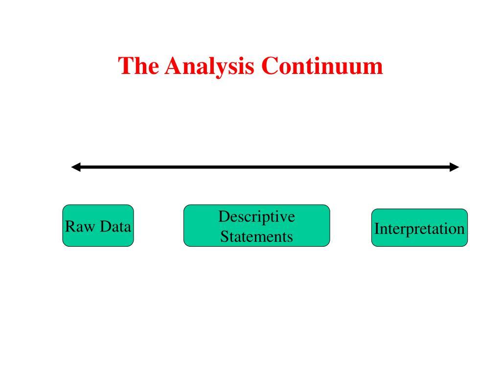 The Analysis Continuum