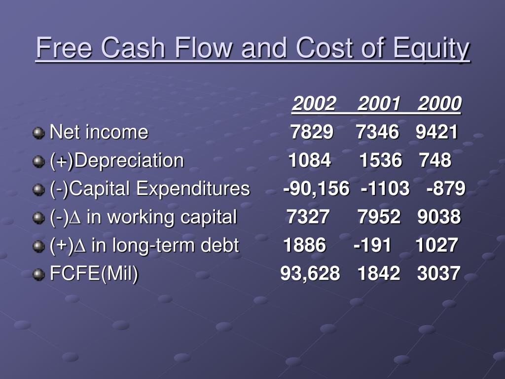 Free Cash Flow and Cost of Equity