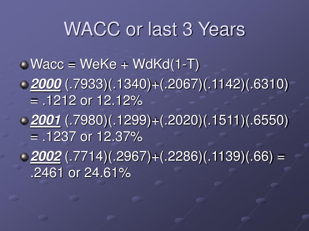 WACC or last 3 Years