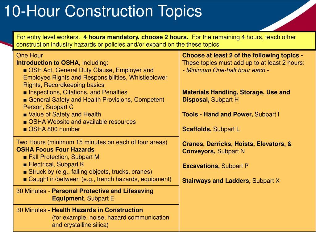 10-Hour Construction Topics