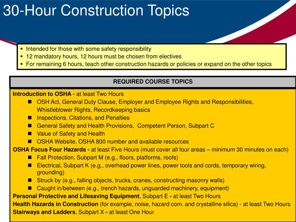 30-Hour Construction Topics