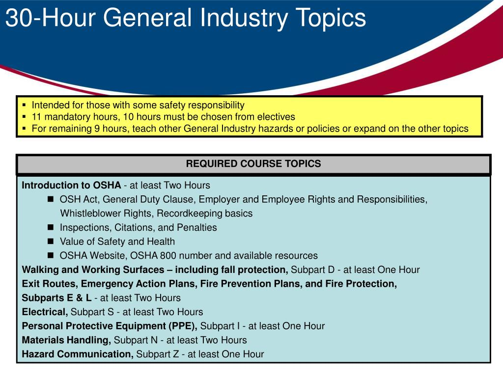 30-Hour General Industry Topics