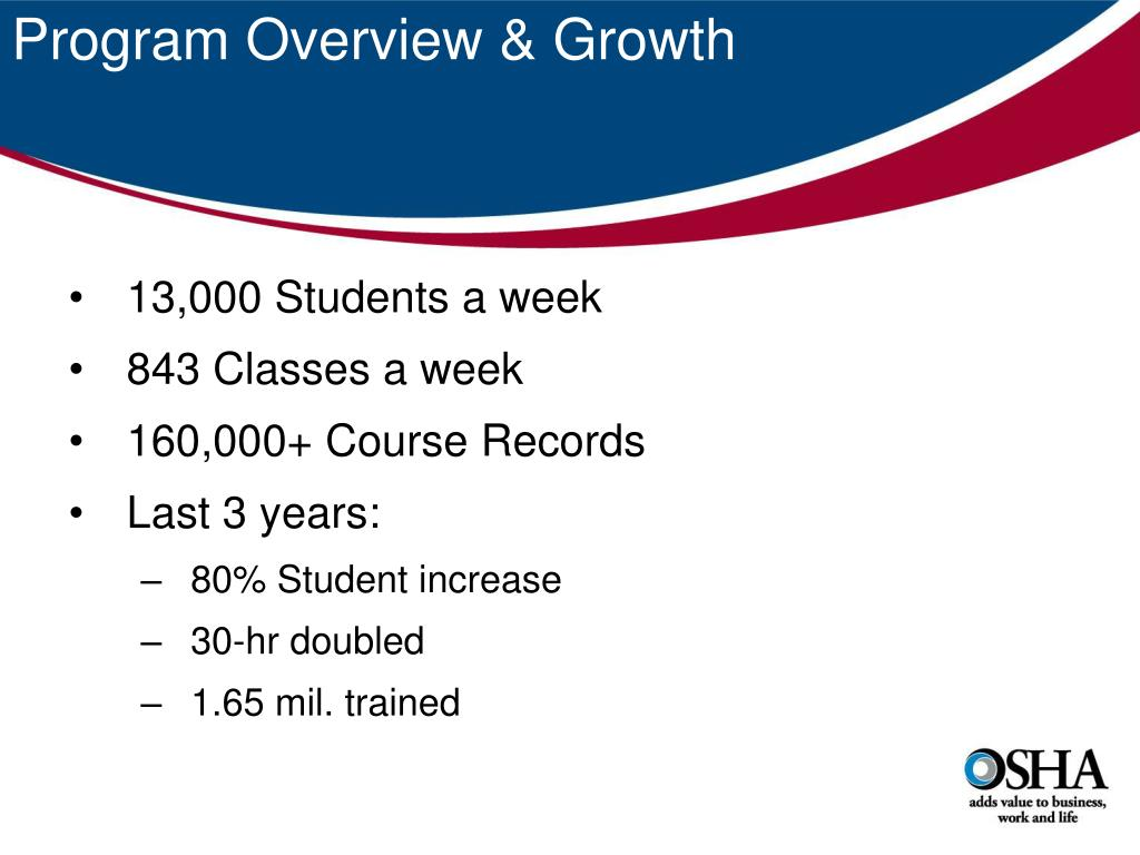 Program Overview & Growth