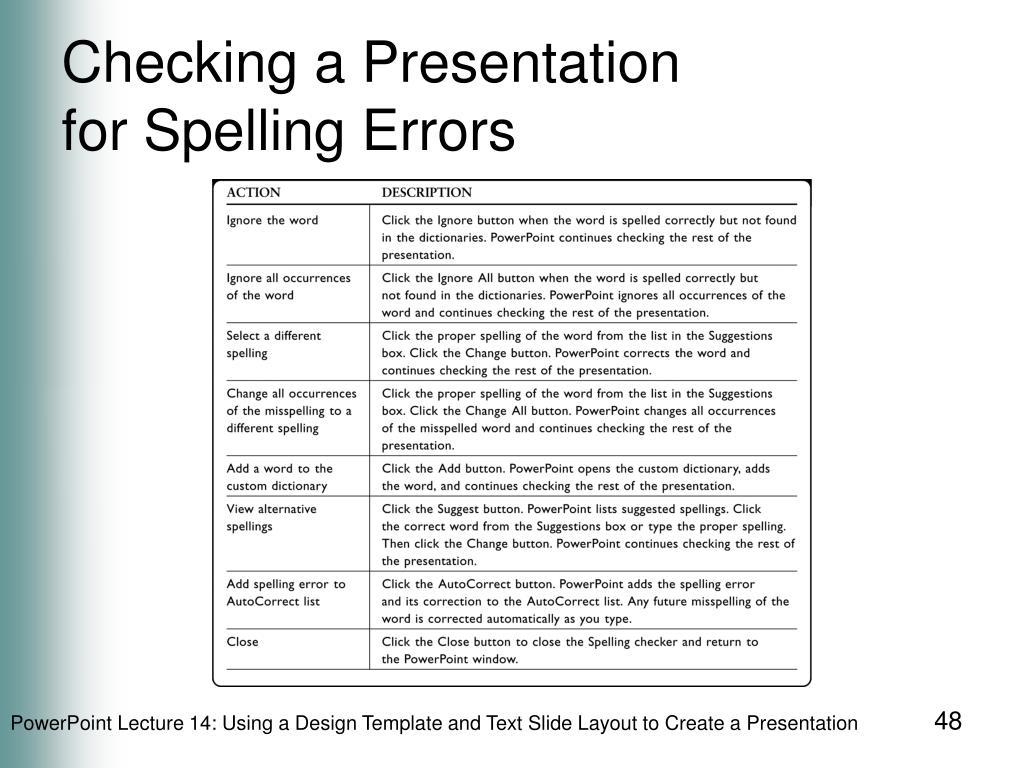 Checking a Presentation