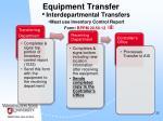 equipment transfer