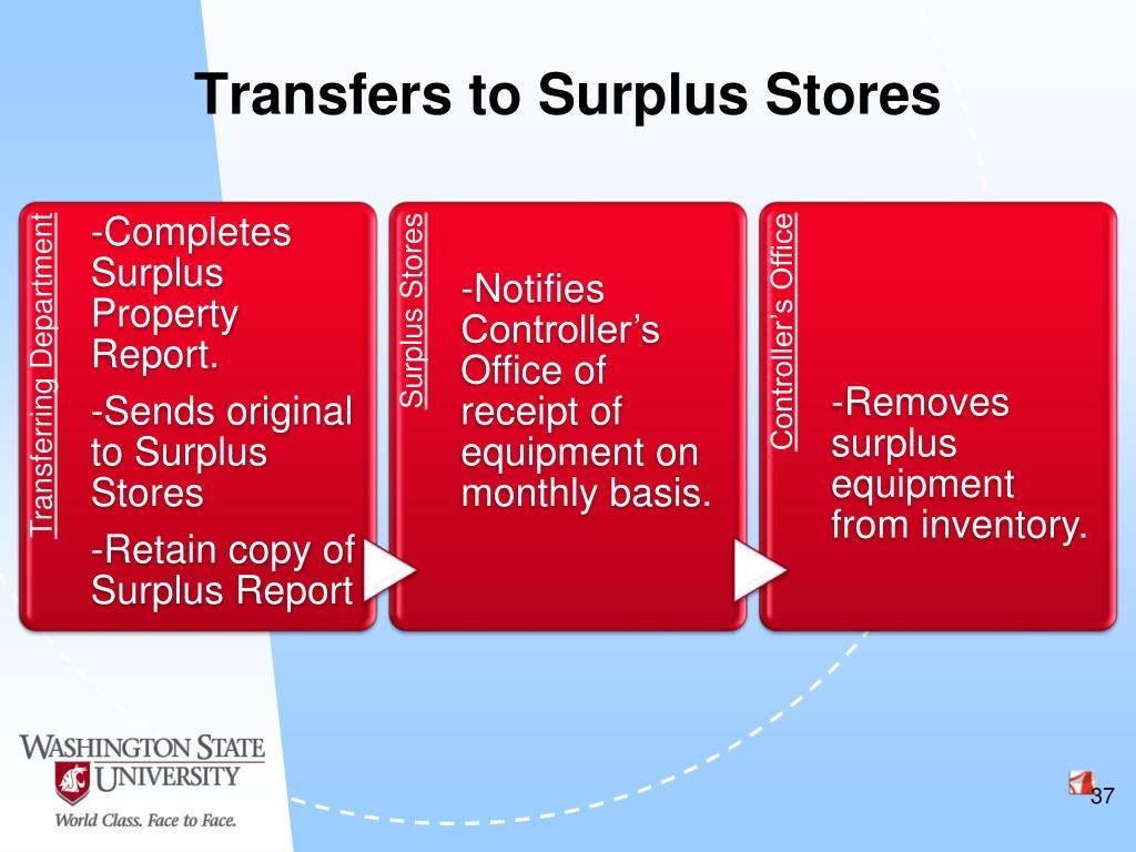 Transfers to Surplus Stores
