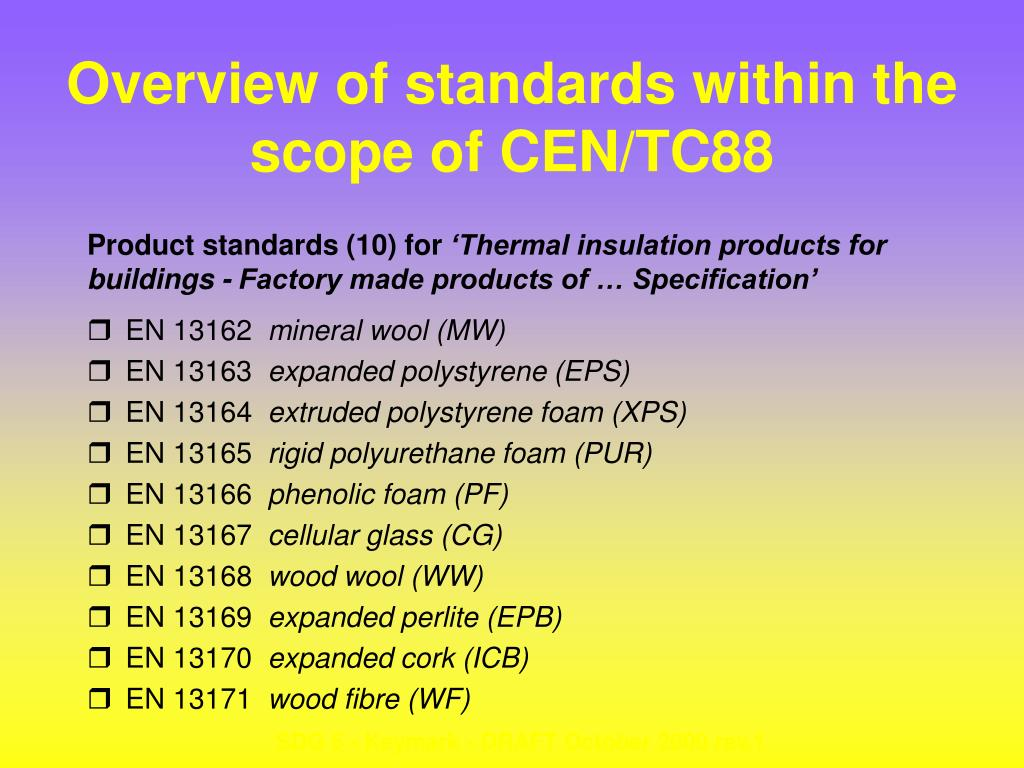 Overview of standards within the scope of CEN/TC88