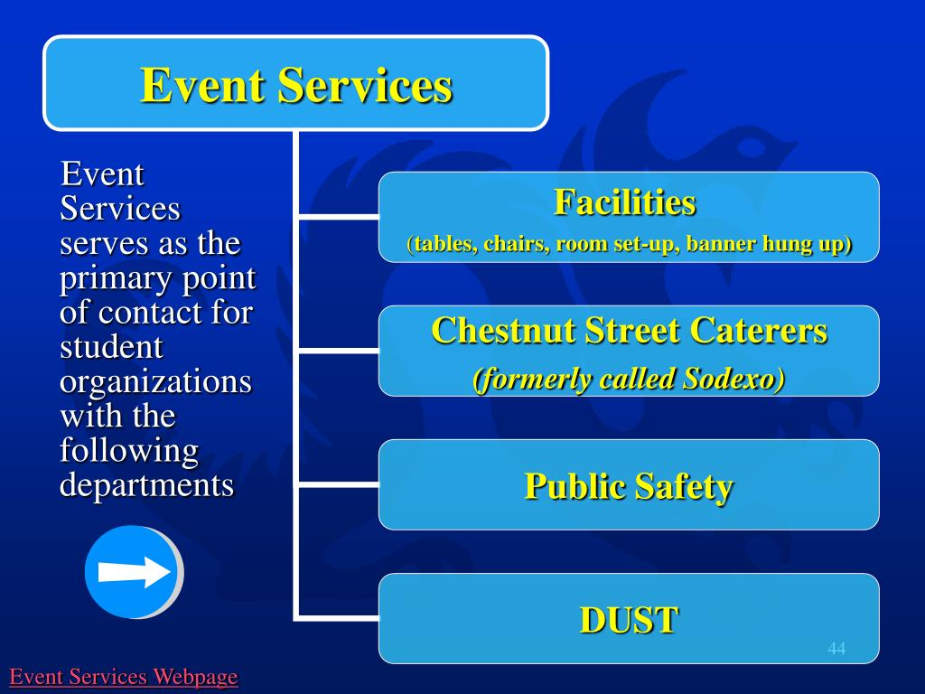 Event Services serves as the primary point of contact for student organizations with the following departments