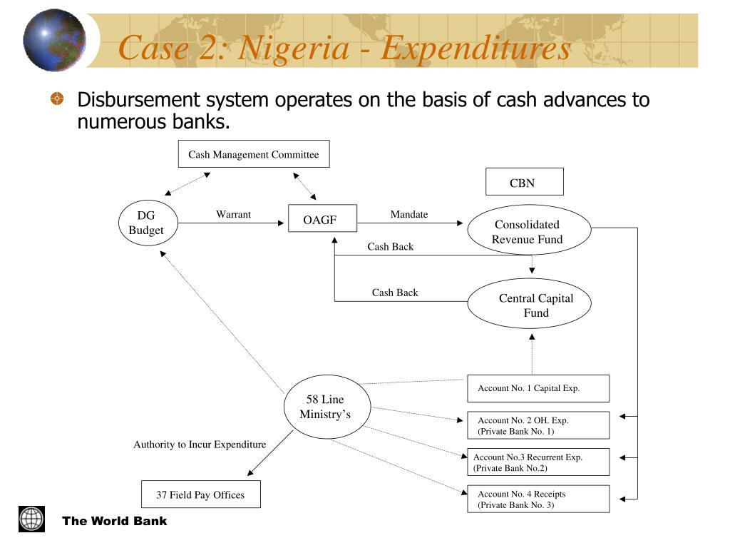 Case 2: Nigeria - Expenditures