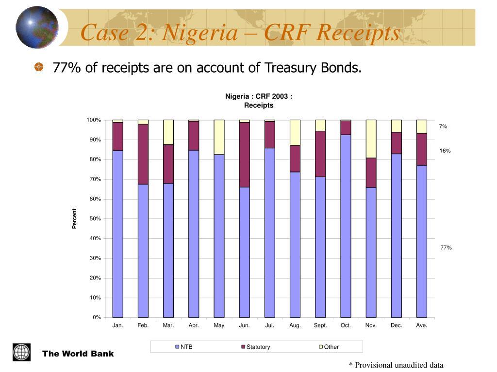 Case 2: Nigeria – CRF Receipts