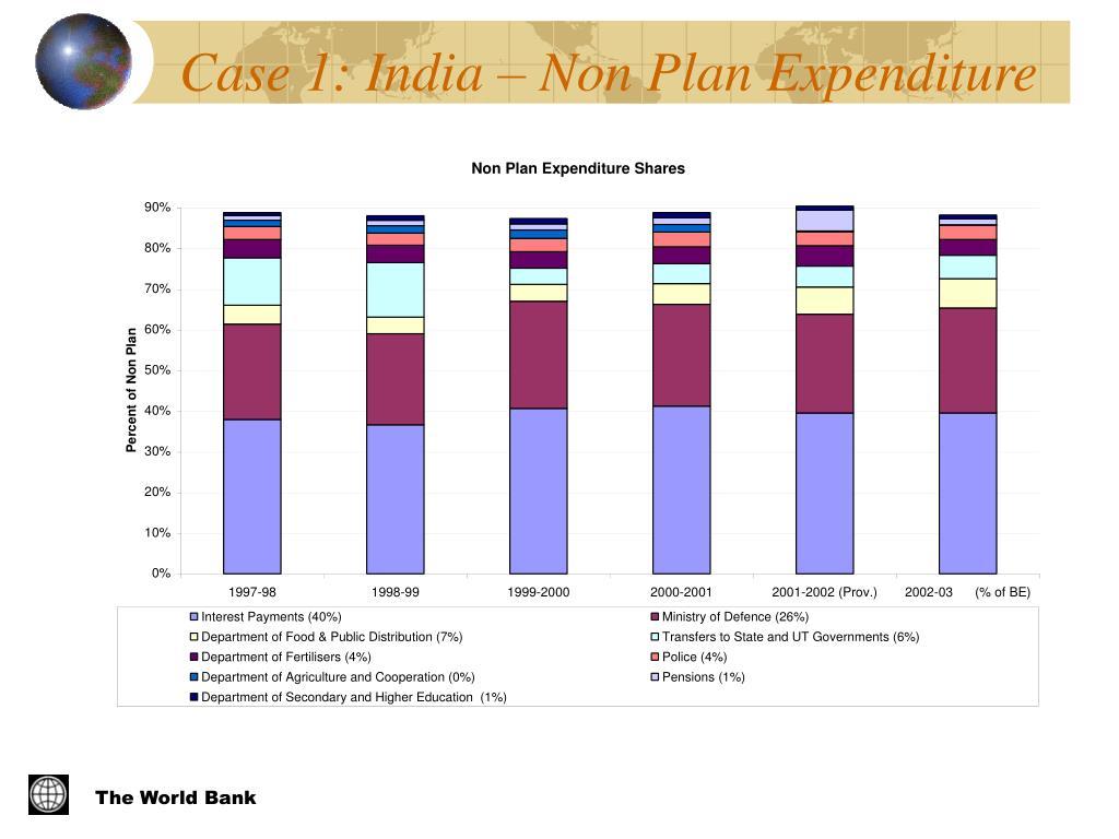 Case 1: India – Non Plan Expenditure