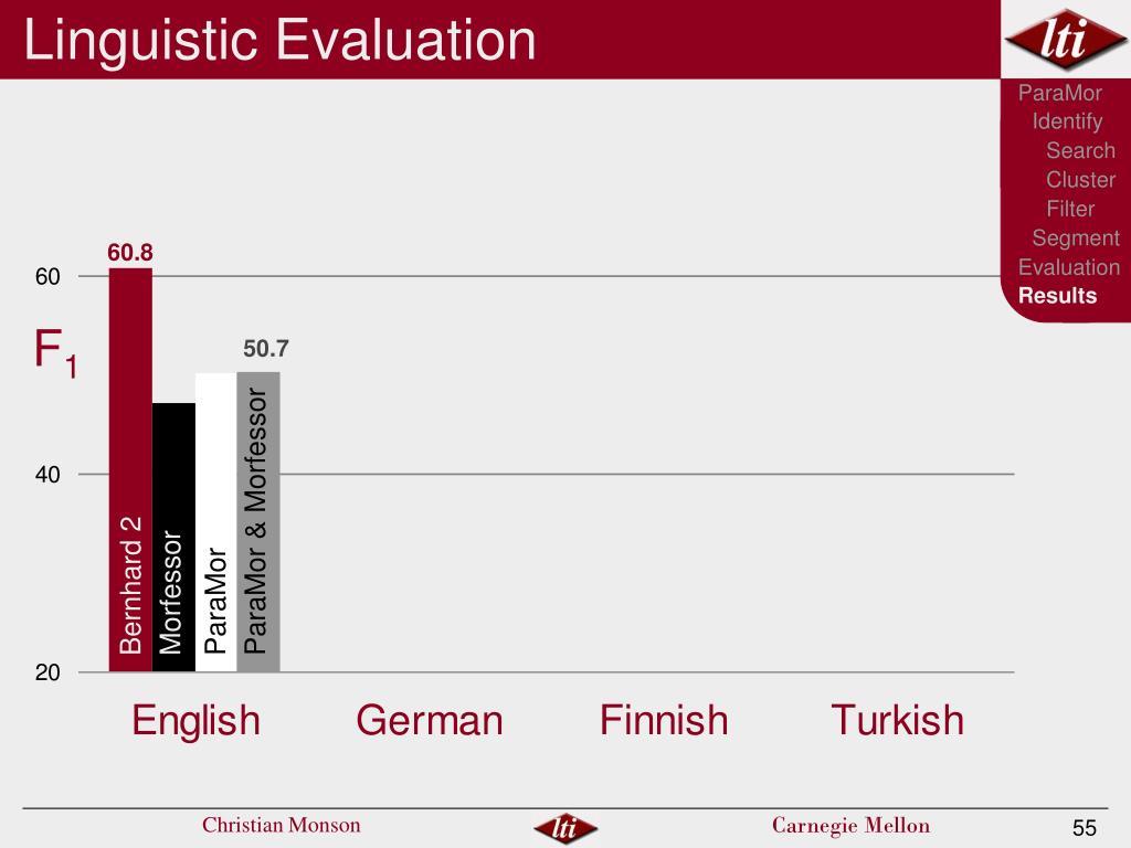 Linguistic Evaluation
