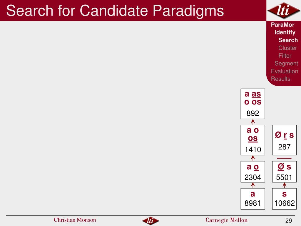 Search for Candidate Paradigms